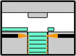 レーザー溶接積層